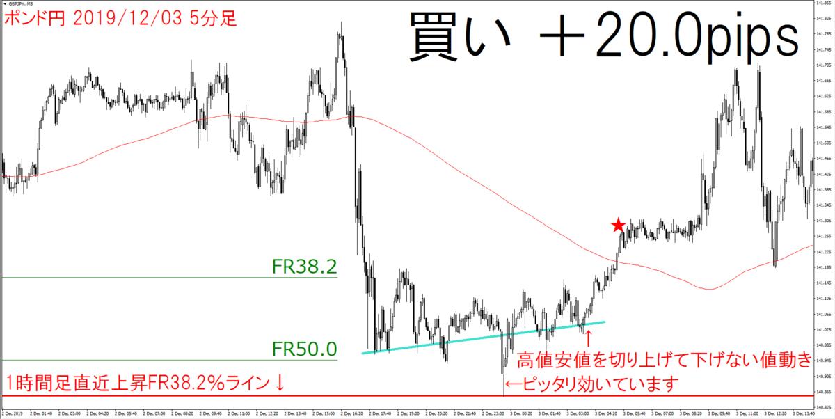 f:id:takumikogamiya:20200812192121p:plain