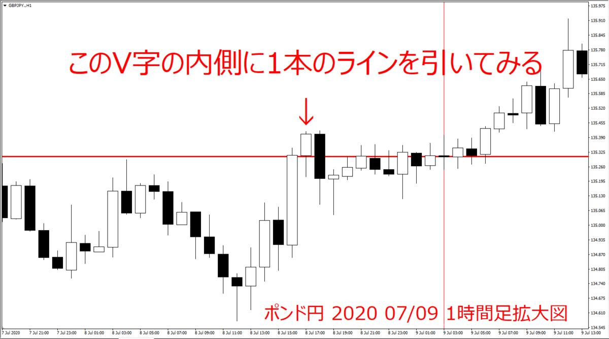 f:id:takumikogamiya:20200823131207p:plain