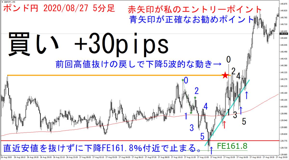 f:id:takumikogamiya:20200829191605p:plain