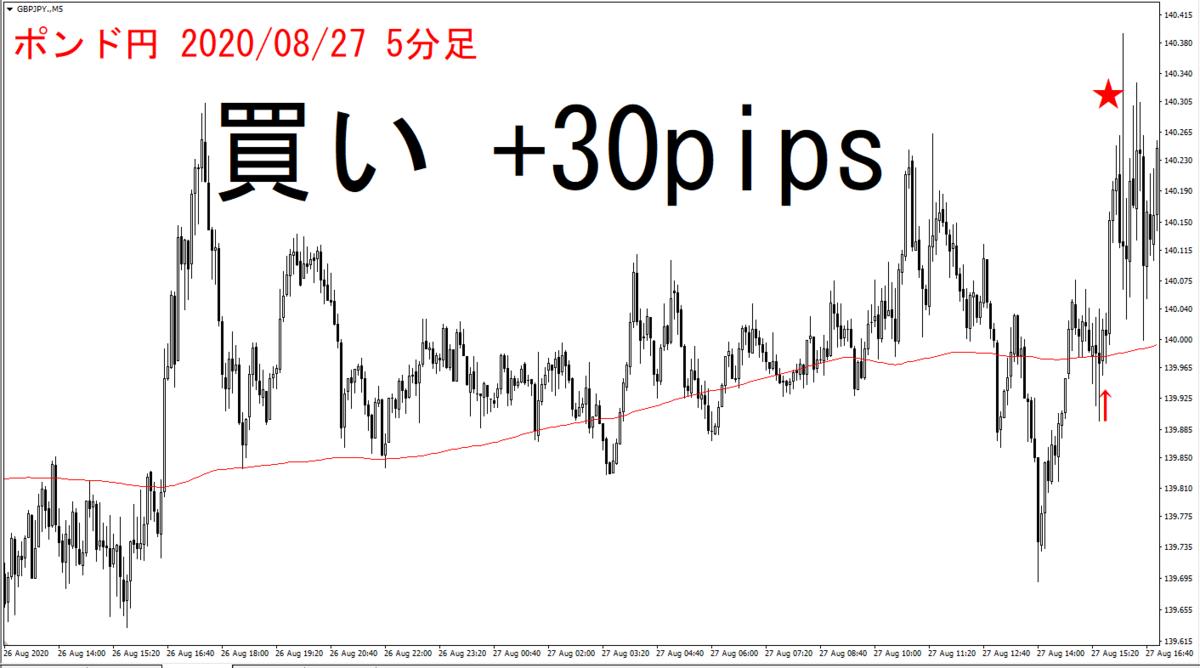 f:id:takumikogamiya:20200829191610p:plain