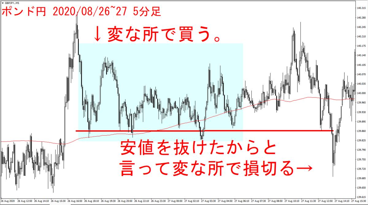 f:id:takumikogamiya:20200829195142p:plain