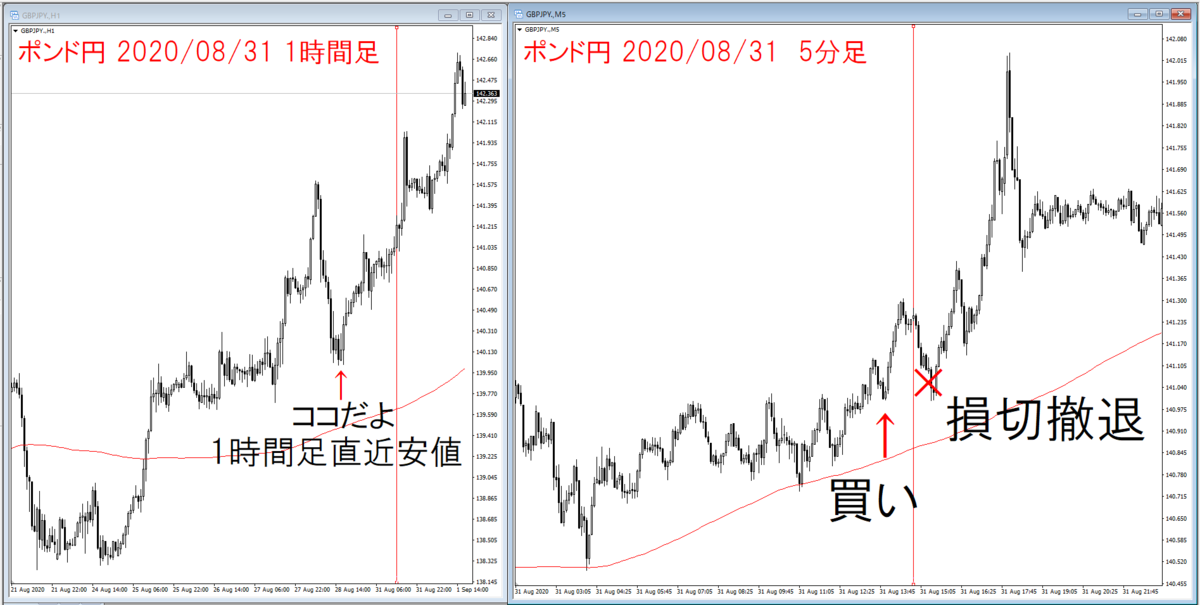 f:id:takumikogamiya:20200902000450p:plain