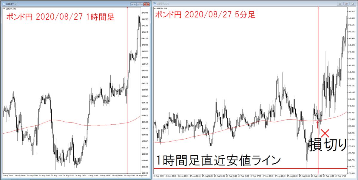 f:id:takumikogamiya:20200902000458p:plain