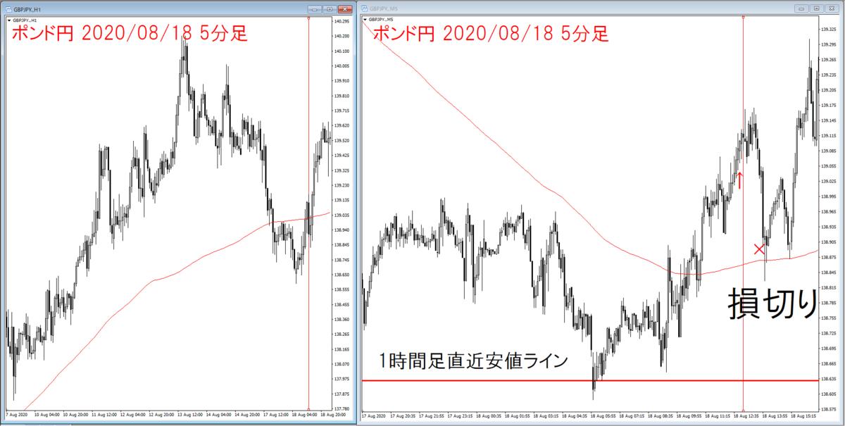 f:id:takumikogamiya:20200902000502p:plain