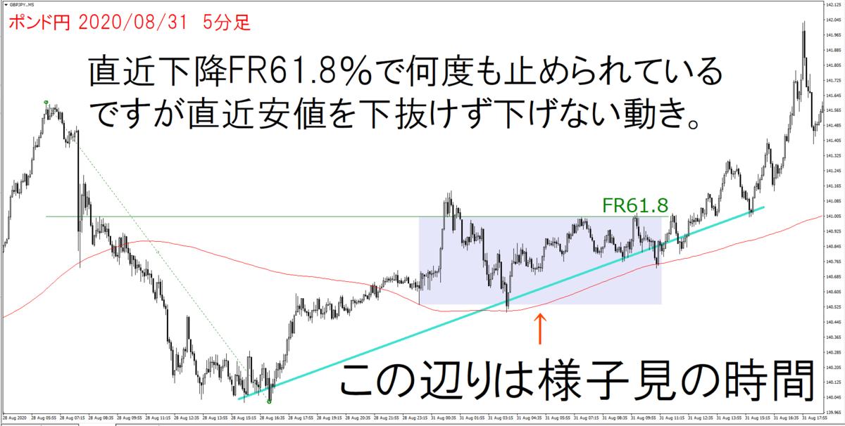 f:id:takumikogamiya:20200902000524p:plain
