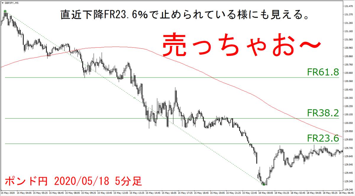 f:id:takumikogamiya:20200906202115p:plain