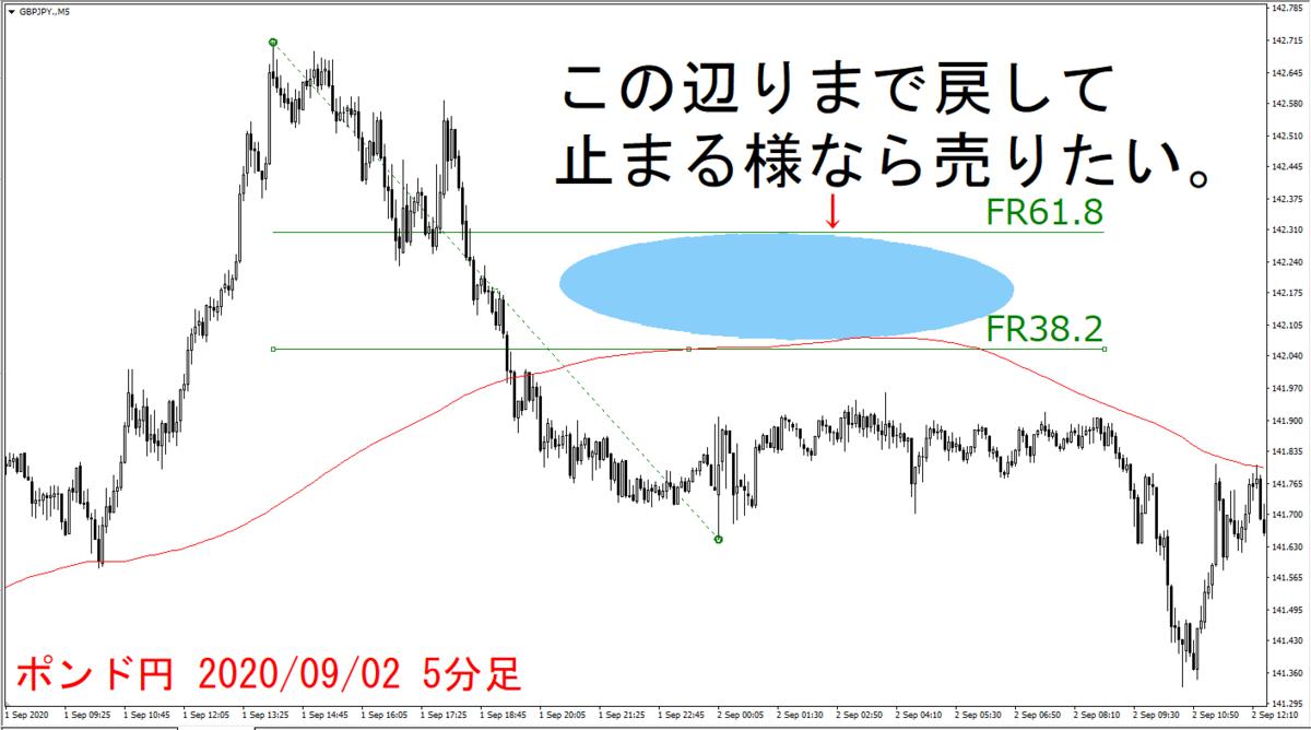 f:id:takumikogamiya:20200906202156p:plain