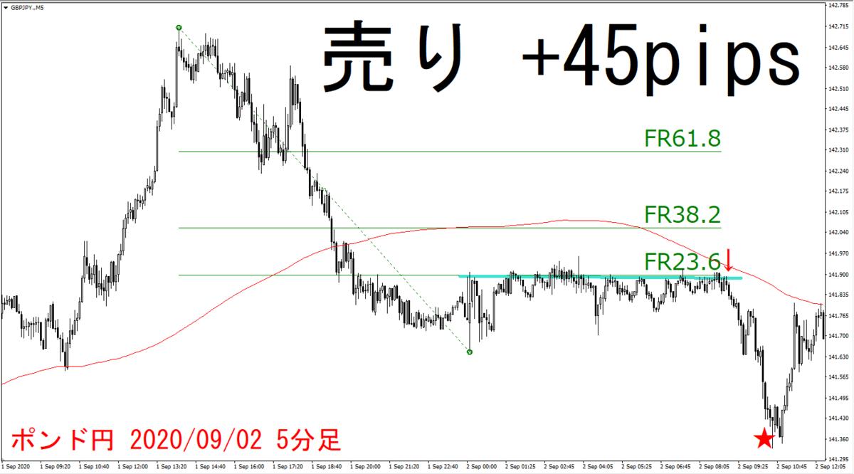 f:id:takumikogamiya:20200906202220p:plain