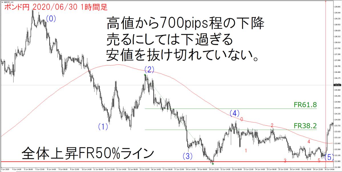 f:id:takumikogamiya:20200915215852p:plain