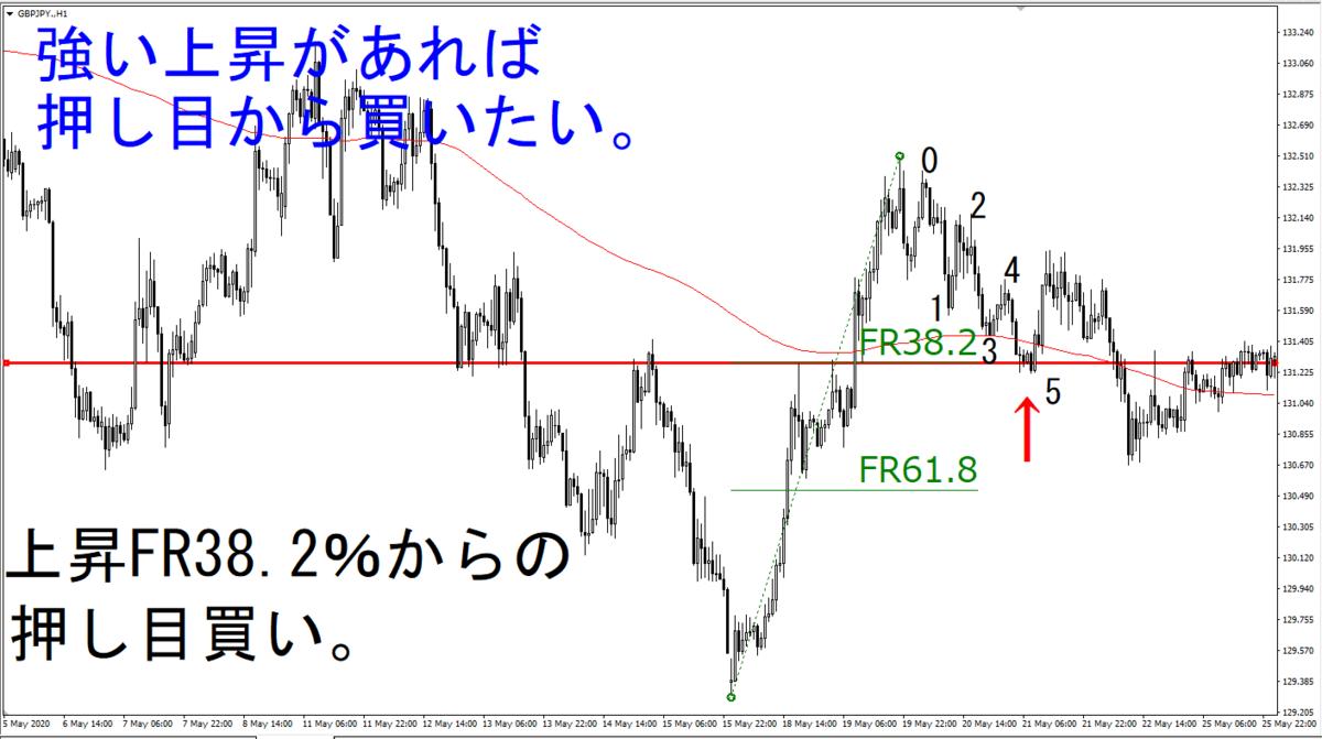 f:id:takumikogamiya:20200922153439p:plain
