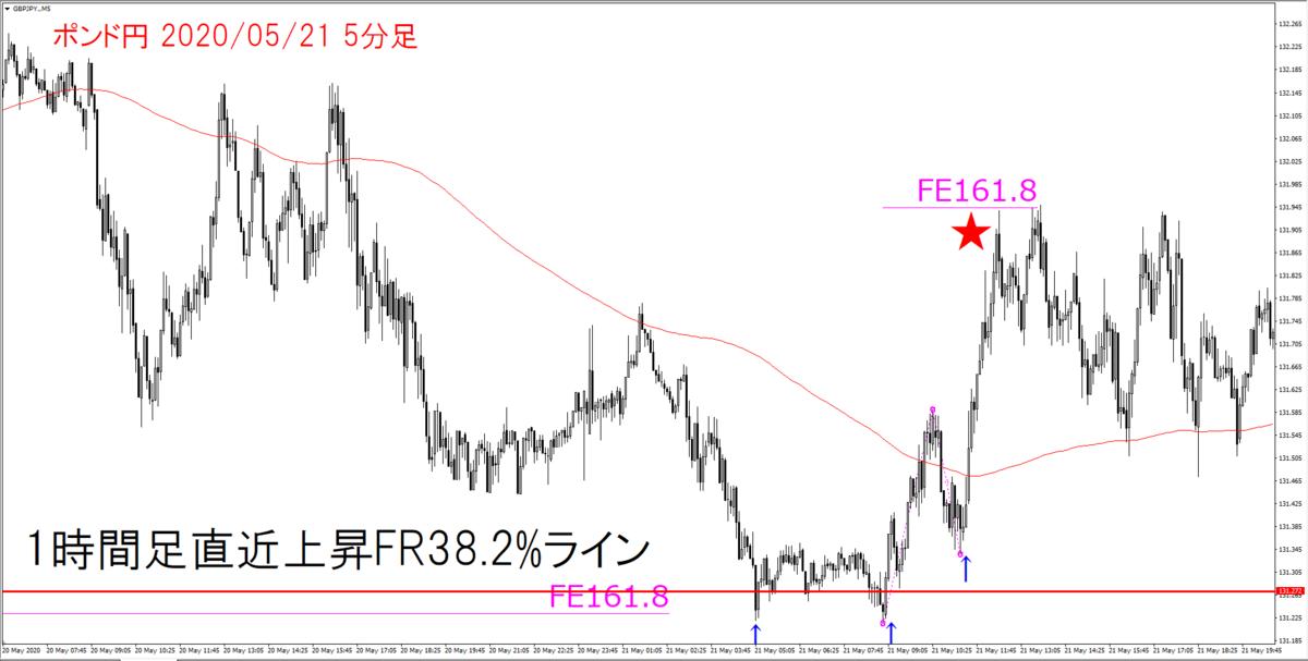 f:id:takumikogamiya:20200930122203p:plain