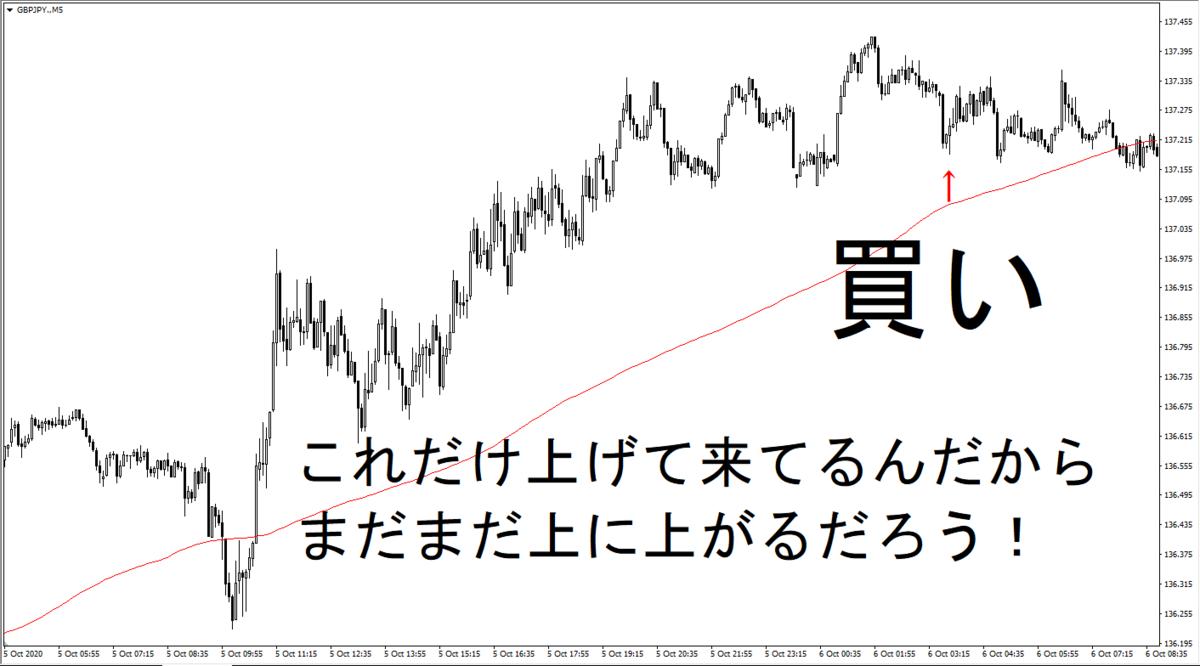 f:id:takumikogamiya:20201011120036p:plain