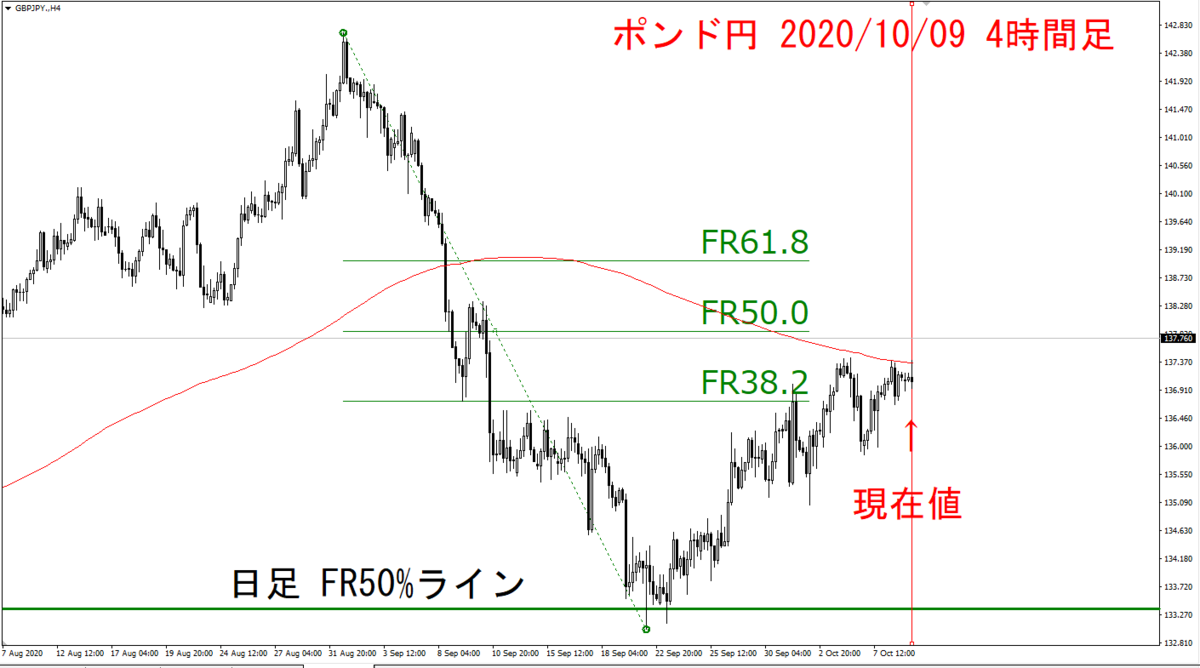 f:id:takumikogamiya:20201011124628p:plain