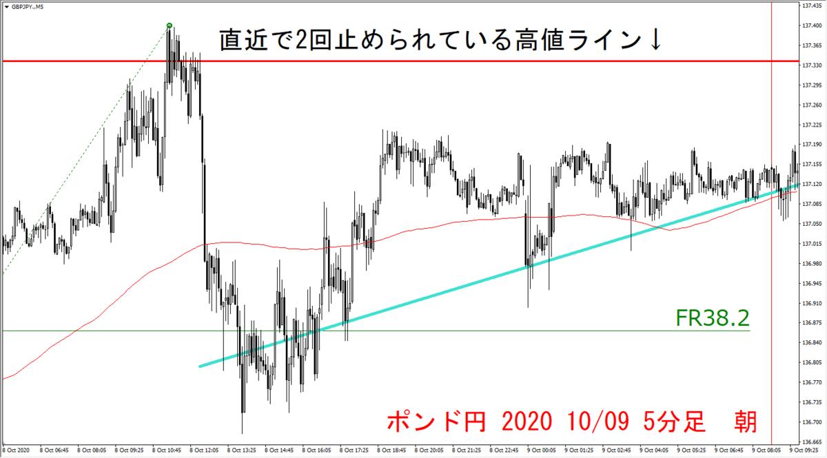f:id:takumikogamiya:20201011131129p:plain