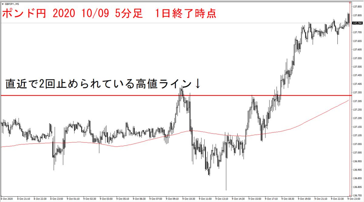 f:id:takumikogamiya:20201011132055p:plain