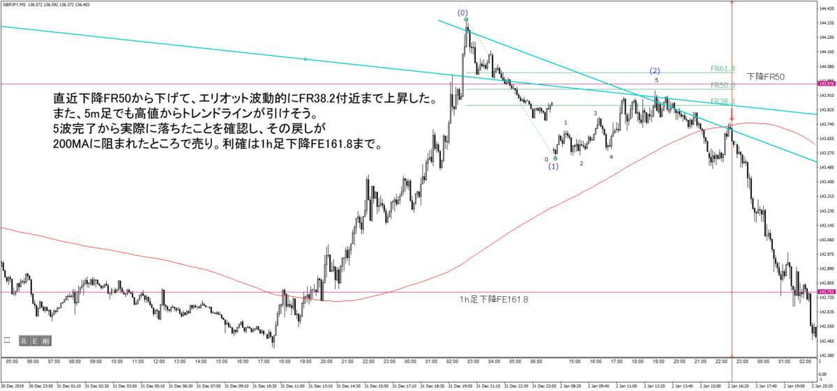 f:id:takumikogamiya:20201027222505p:plain