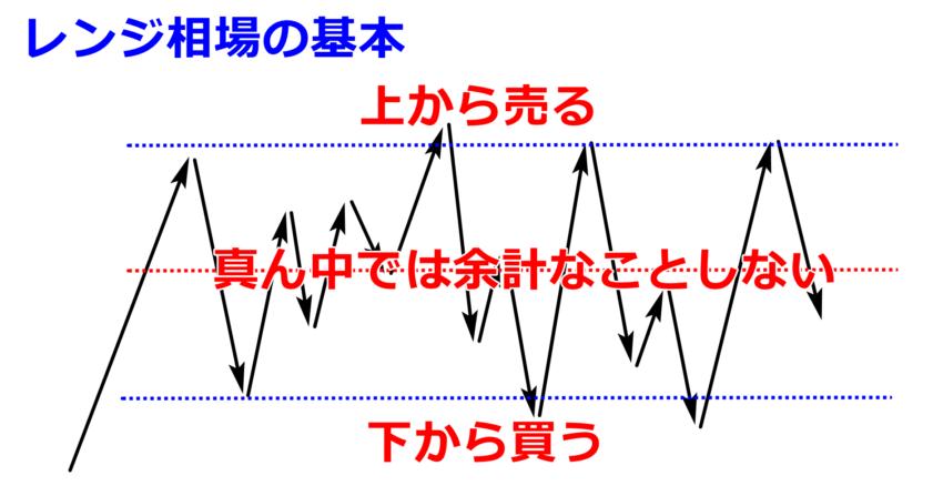 f:id:takumikogamiya:20201121174808p:plain