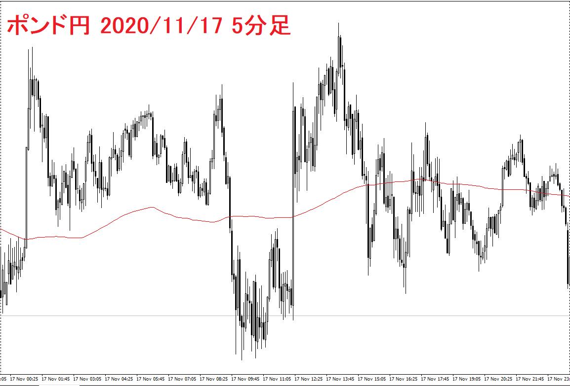 f:id:takumikogamiya:20201121194338p:plain