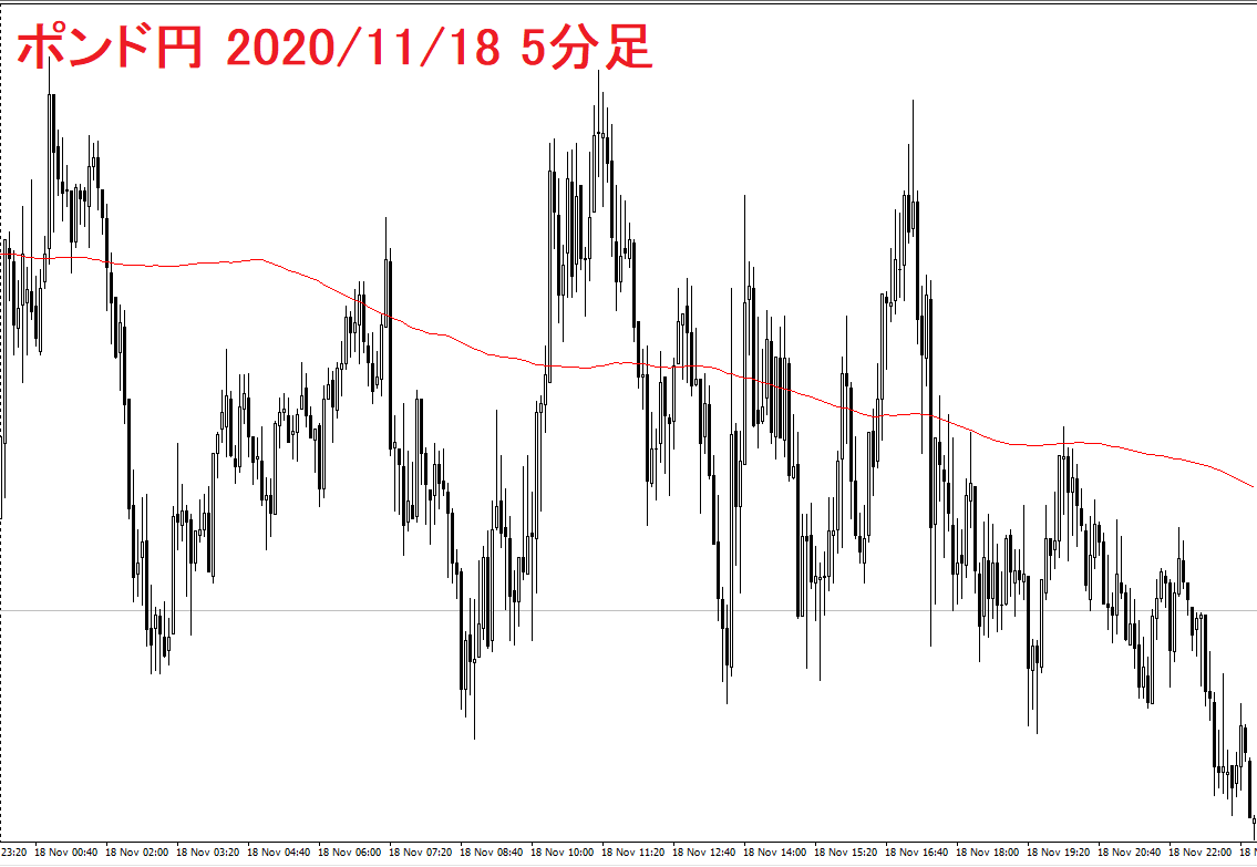 f:id:takumikogamiya:20201121194341p:plain