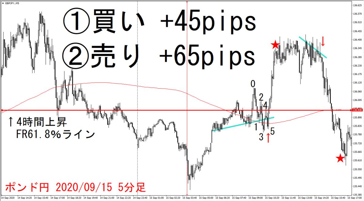 f:id:takumikogamiya:20201123215937p:plain