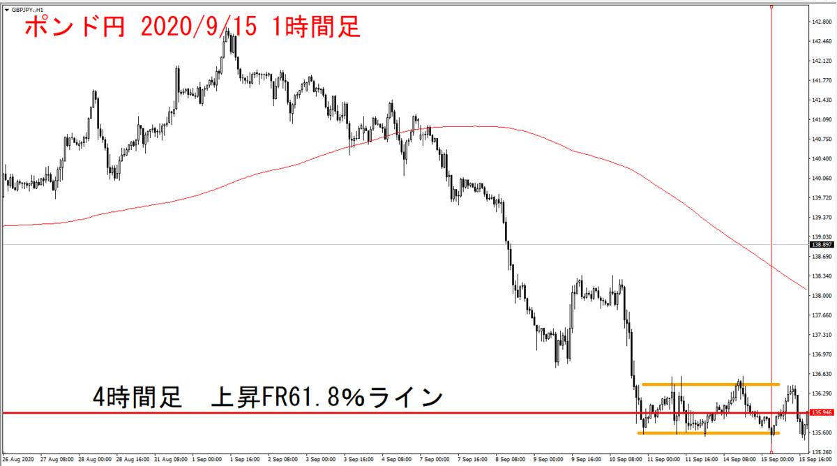 f:id:takumikogamiya:20201123215943p:plain
