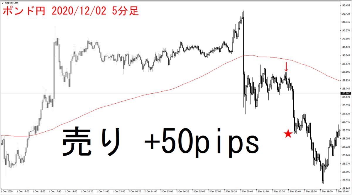 f:id:takumikogamiya:20201203140242p:plain