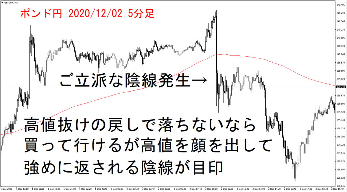 f:id:takumikogamiya:20201203140301p:plain