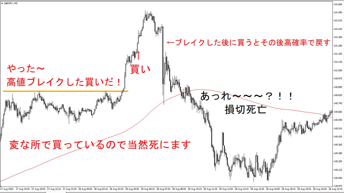f:id:takumikogamiya:20201204195605p:plain