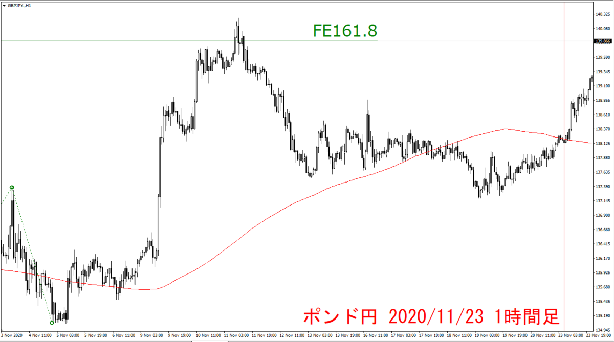 f:id:takumikogamiya:20201204195637p:plain