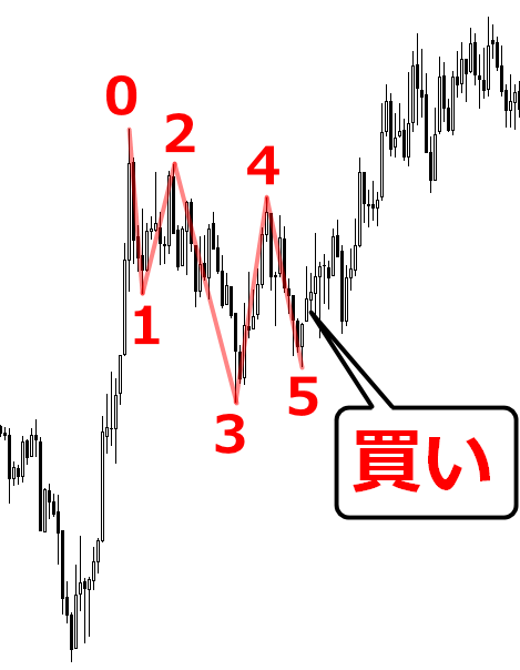 f:id:takumikogamiya:20201204213724p:plain