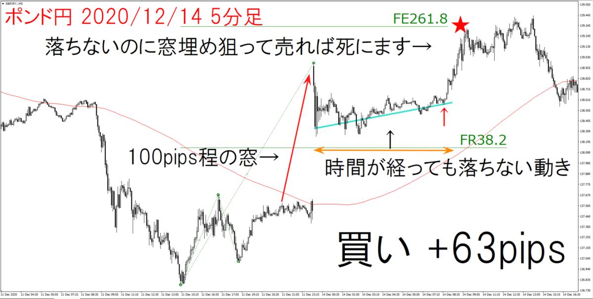 f:id:takumikogamiya:20201228005815p:plain