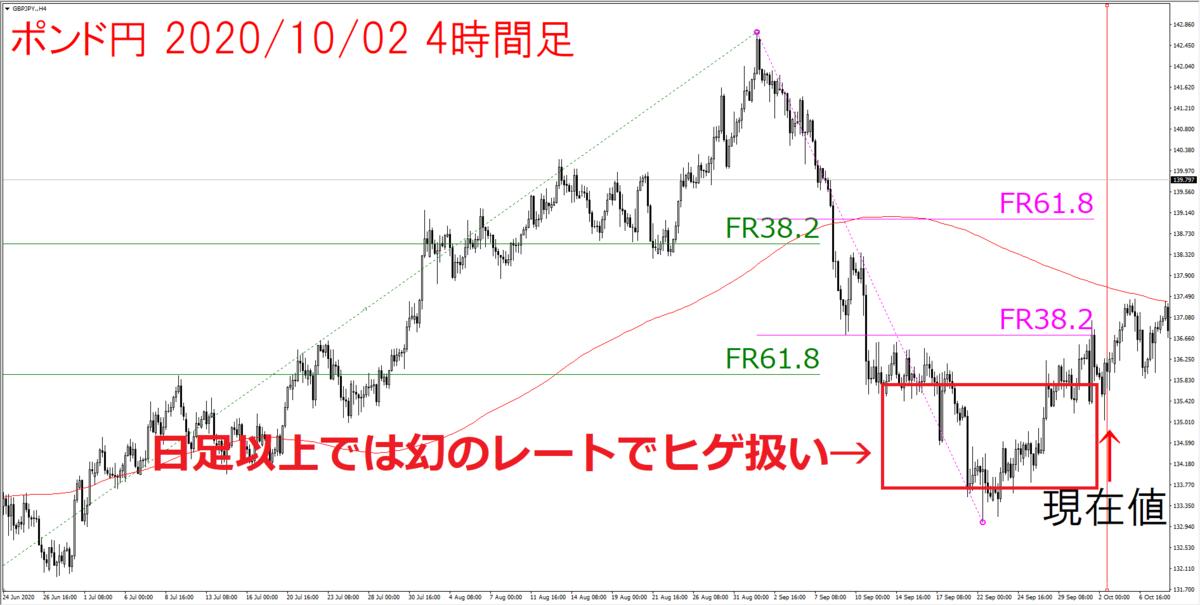 f:id:takumikogamiya:20201229192055p:plain