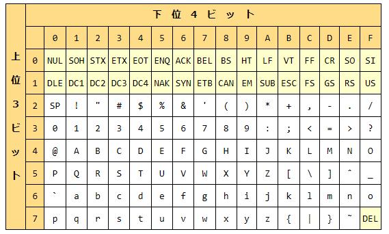 f:id:takuminv:20181015020004p:plain:w500
