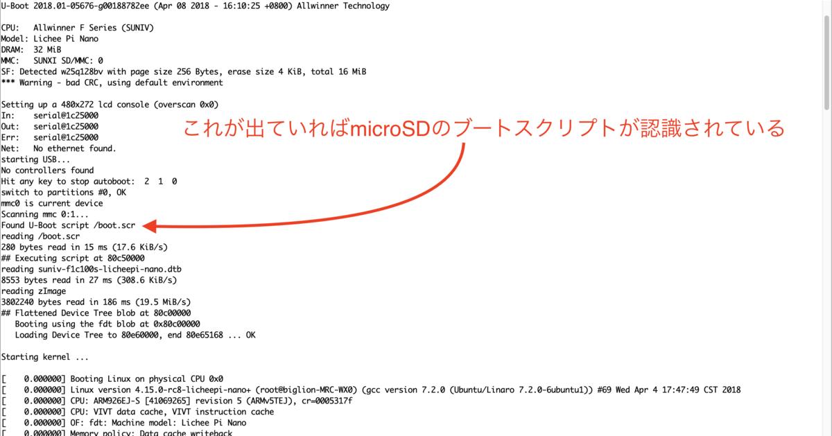 f:id:takumishinoda:20200126145410p:plain