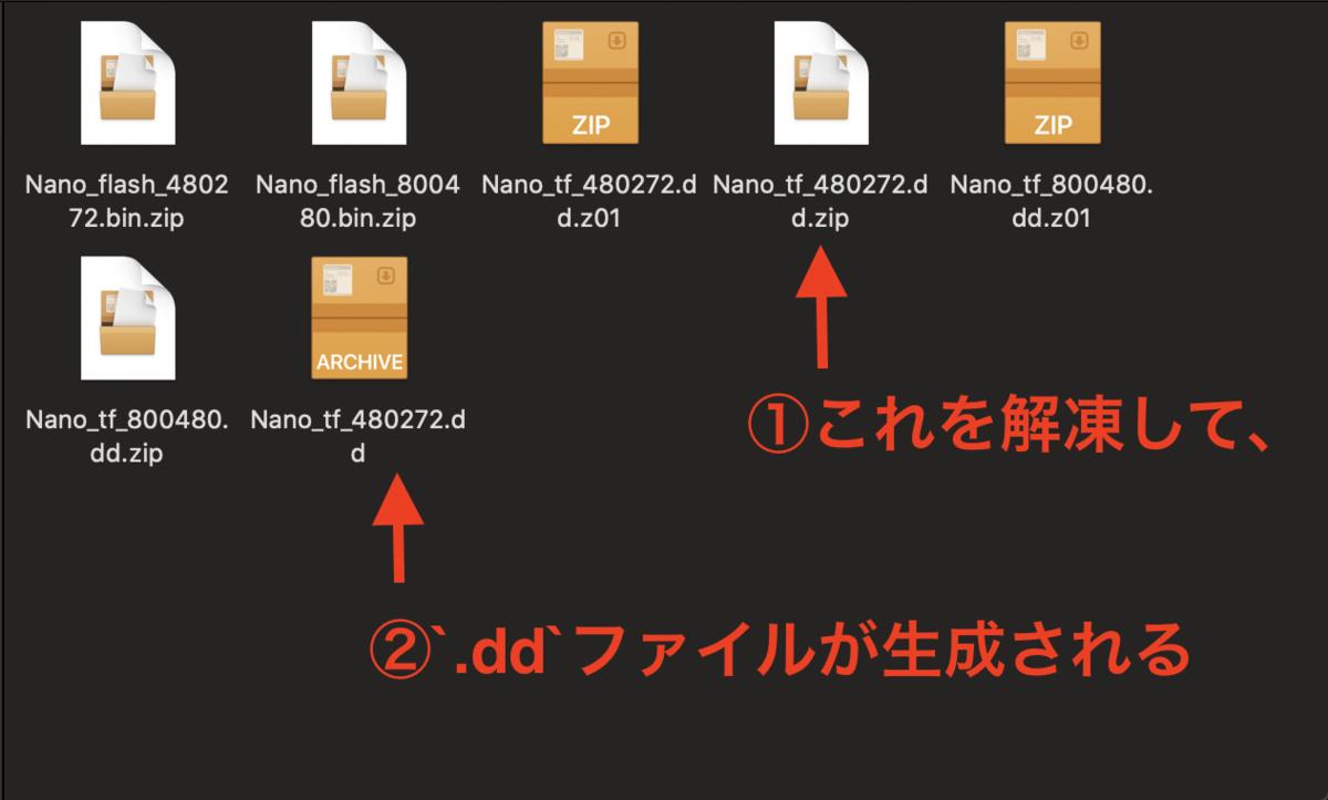 f:id:takumishinoda:20200126163022p:plain
