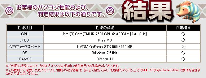 f:id:takumiyu0705:20141210080805p:image