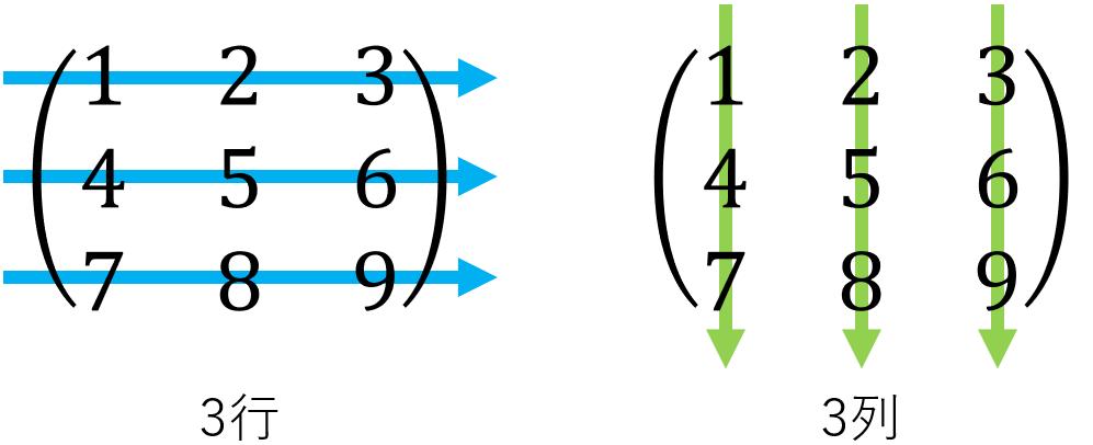 f:id:takunology:20200303132433p:plain