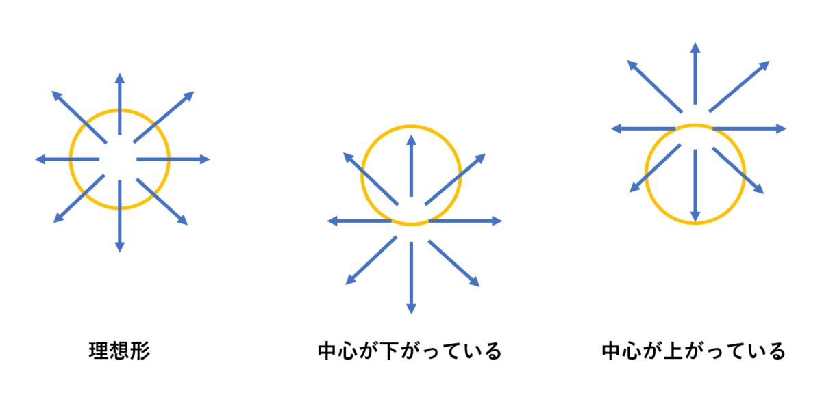 f:id:takunology:20210714000047p:plain