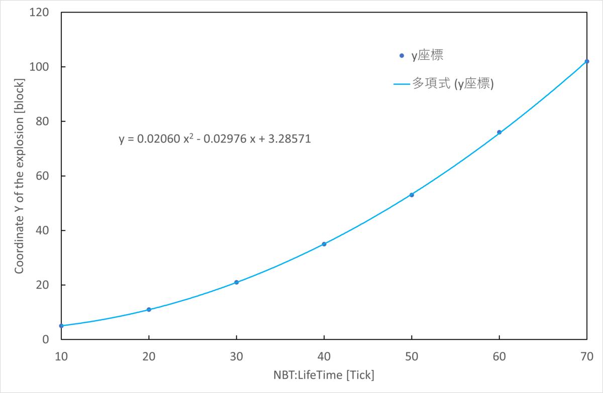 f:id:takunology:20210722072419p:plain
