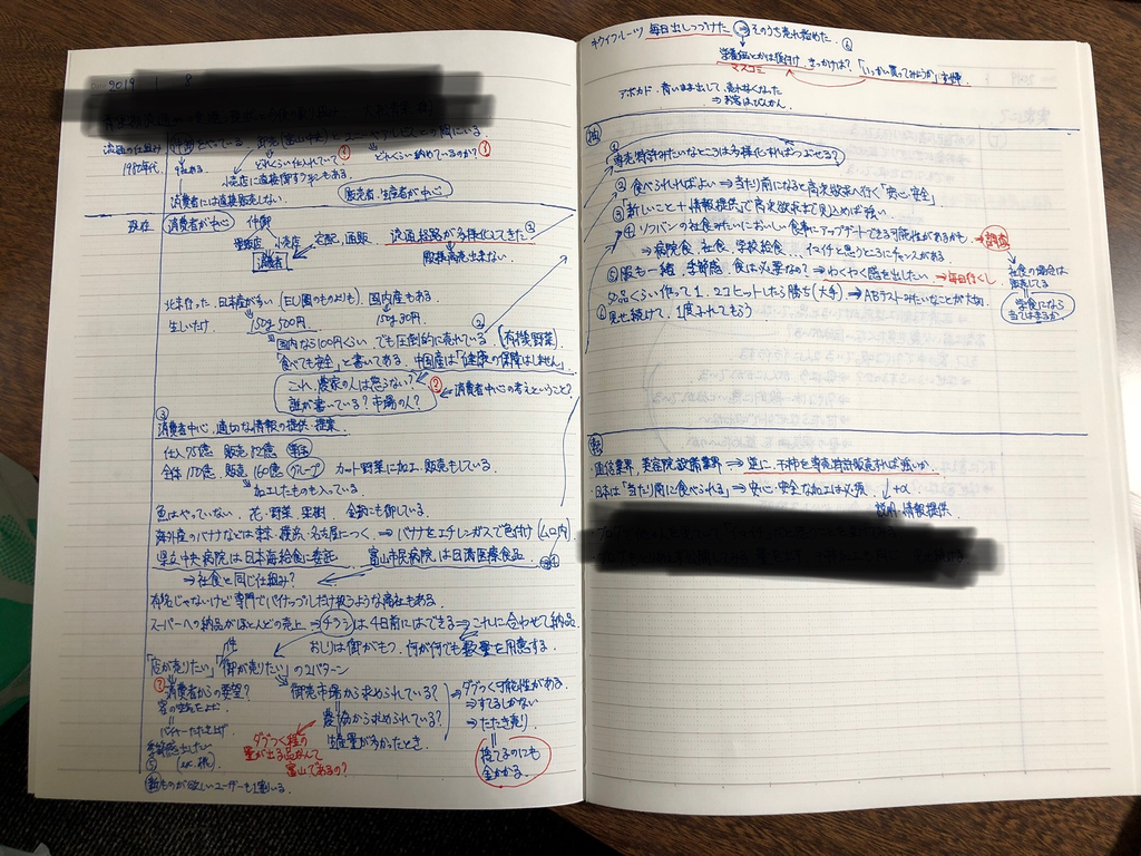 f:id:takuro-honda10:20190119214206p:plain