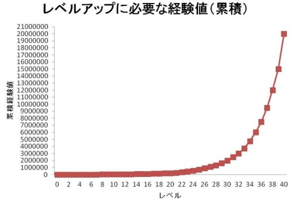 f:id:takuro0980:20161009091252p:plain