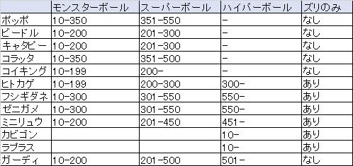 f:id:takuro0980:20161019000841p:plain
