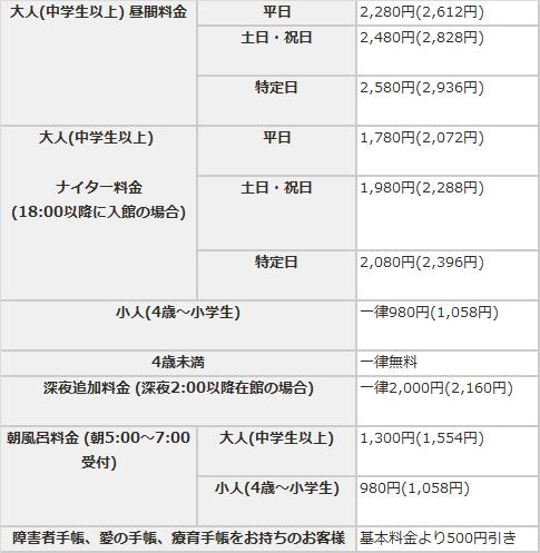 f:id:takuro0980:20161107235758p:plain