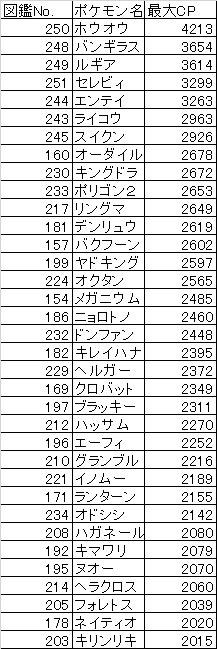 f:id:takuro0980:20161113224130p:plain
