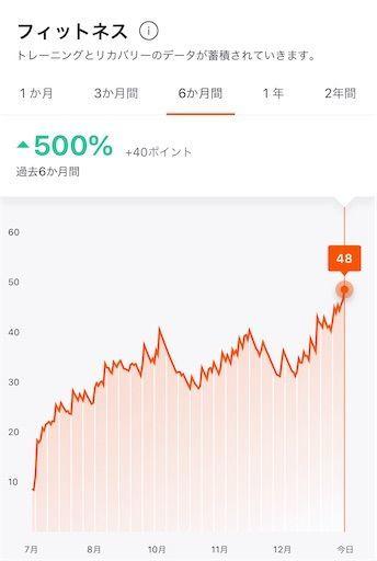 f:id:takuro1101:20200126070908j:image