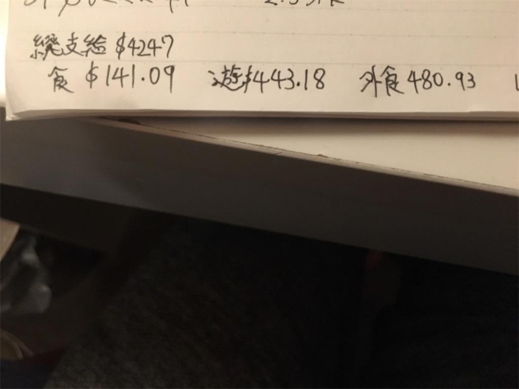 f:id:takurobmx:20180903204649j:image