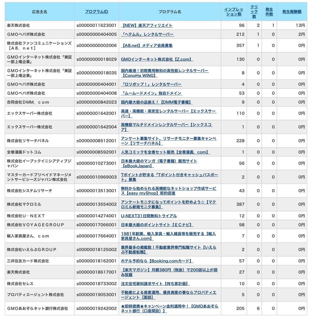 f:id:takuroido:20181102160849j:plain