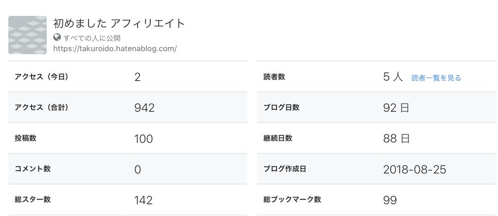 f:id:takuroido:20181125171845j:plain