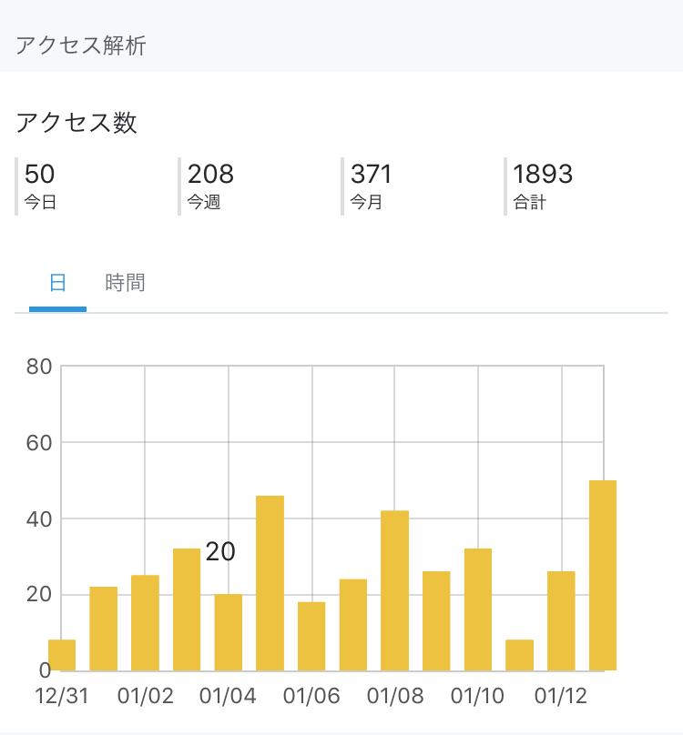 f:id:takuroido:20190113232851j:plain