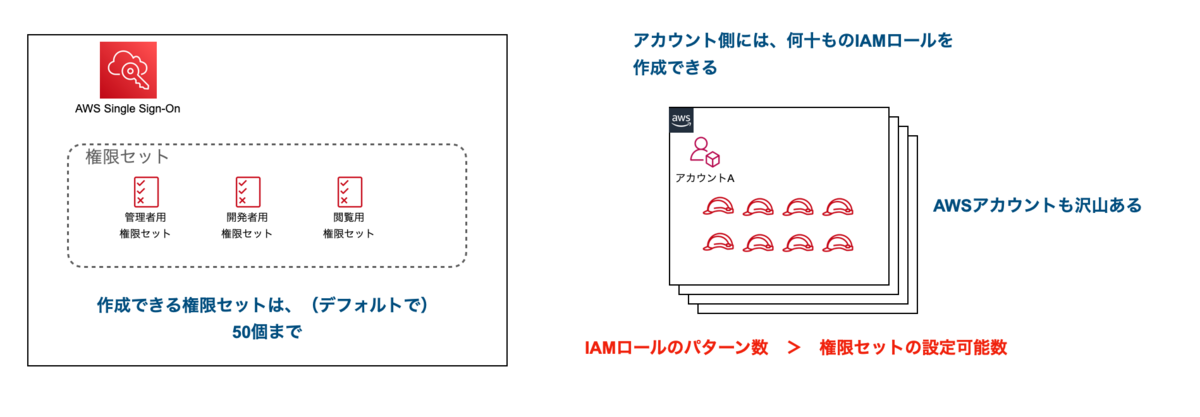f:id:takurosasaki:20210326102240p:plain